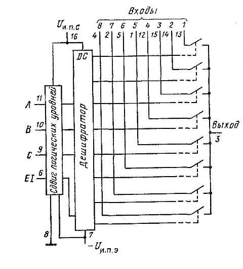 К561КП2 - функциональная схема
