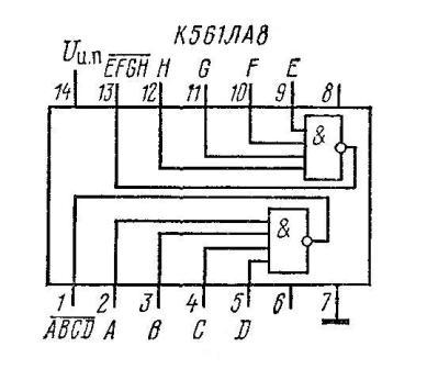 К561ЛА8 - структурная схема