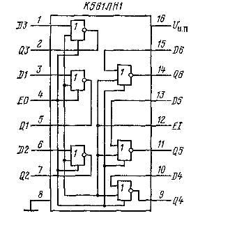 К561ЛН1 - Структурная схема