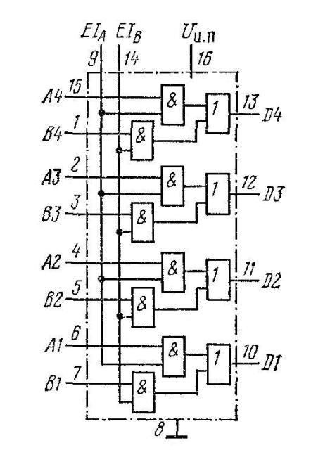 К561ЛC2 - функциональная схема