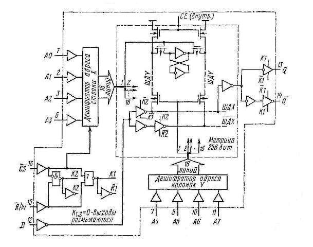 Микросхема К176РУ2, К561РУ2
