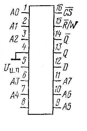 К176РУ2, К561РУ2 ( CD4061A ) - цоколёвка