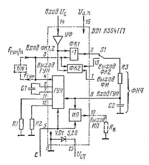 К564ГГ1 (CD4046A) - функциональная схема