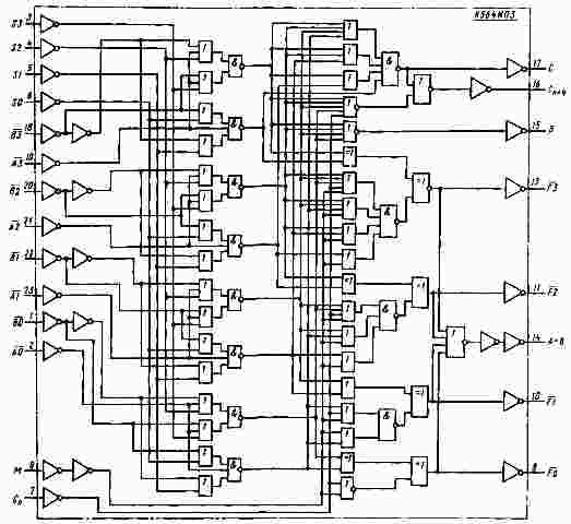 К564ИП3 (MC14581A) функциональная схема