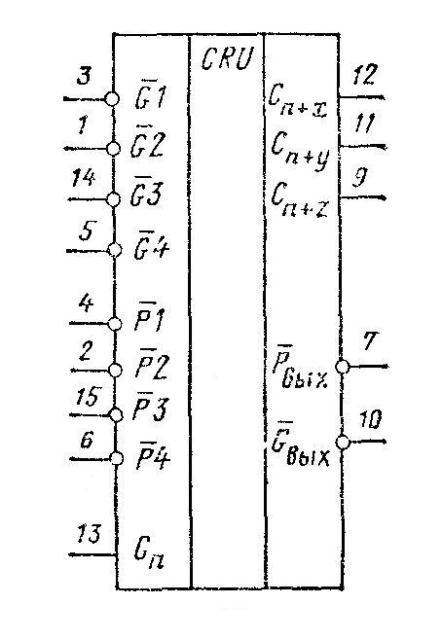 К564ИП4 ( MC14582A ) - условное графическое изображение