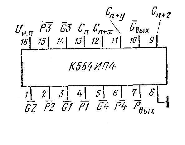 К564ИП4 ( MC14582A ) - цоколёвка