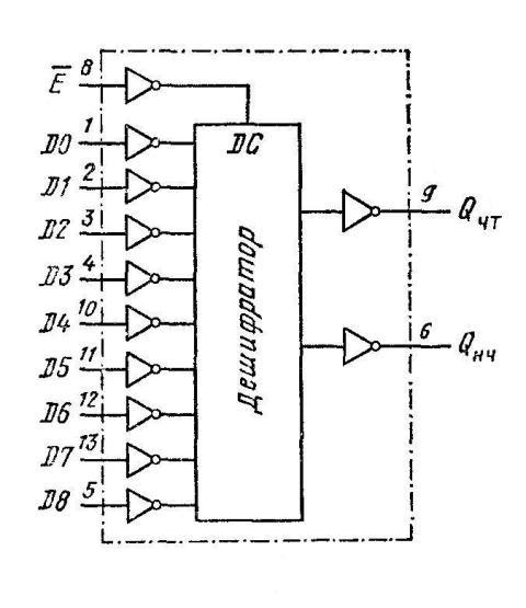К564ИП6 ( СD40101В ) - функциональная схема