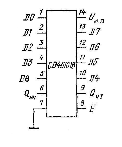 К564ИП6 ( СD40101В ) - цоколёвка