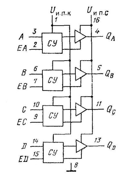 К564ПУ6 - структурная схема