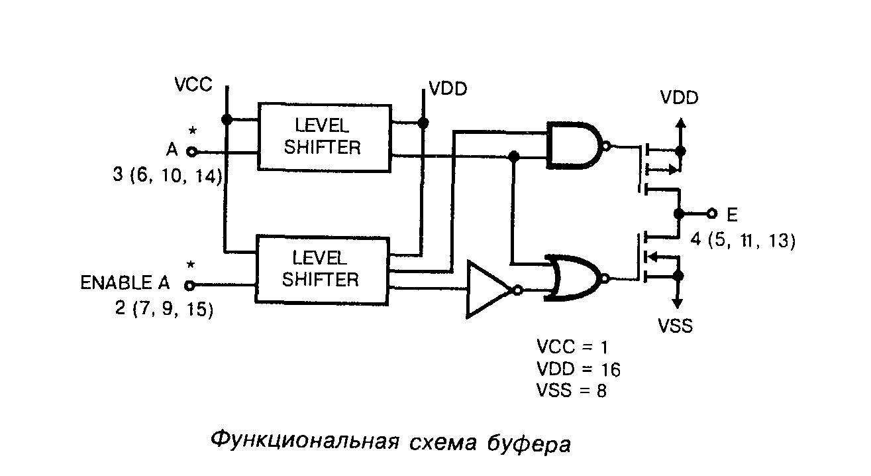 К564ПУ6 - функциональная схема одного буфера