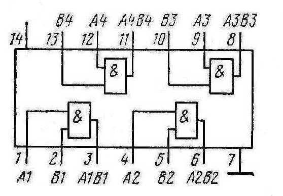 Микросхема КР1561ЛИ2 содержит
