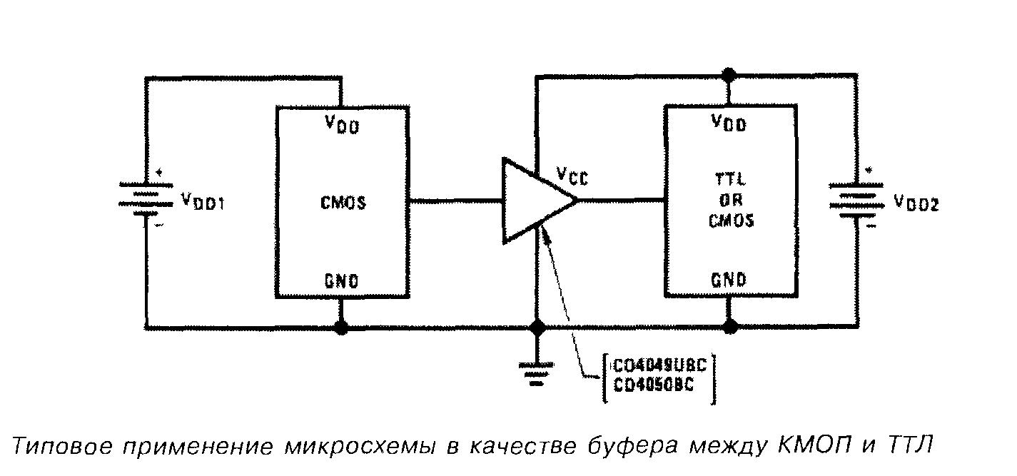 Типовое применение микросхемы в качестве буфера между КМОП и ТТЛ