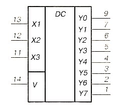 Дешифратор К155ИД12 КМ155ИД12