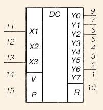 Дешифратор К155ИД13 КМ155ИД13