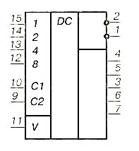Дешифратор К155ИД15