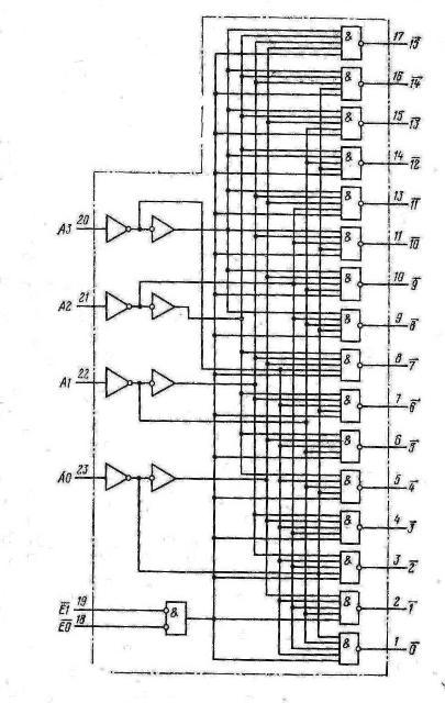 К155ИД3 дешифратор