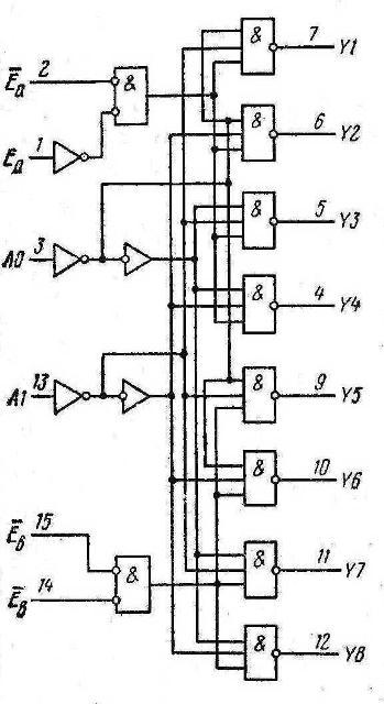 Функциональная схема К155ИД4, КМ155ИД4 (74155)