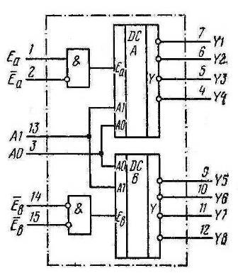 Структурная схема К155ИД4, КМ155ИД4 (74155)