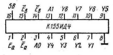 Условное графическое изображение дешифраторов  К155ИД4, КМ155ИД4 (74155)