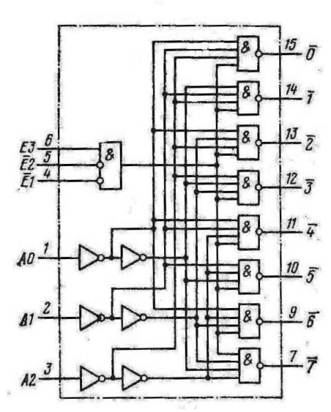 Дешифратор К155ИД7 (74138)