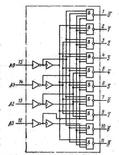 Дешифратор К155ИД10 (74145)
