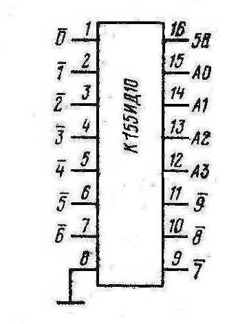 Цоколёвка дешифратора К155ИД10 (74145)