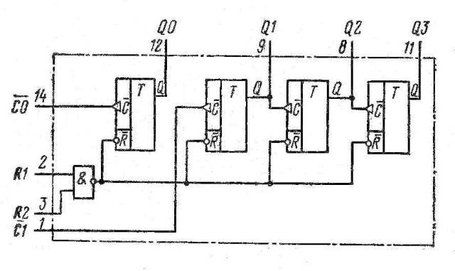 Микросхемы К155ИЕ5, КМ155ИЕ5 (7493)