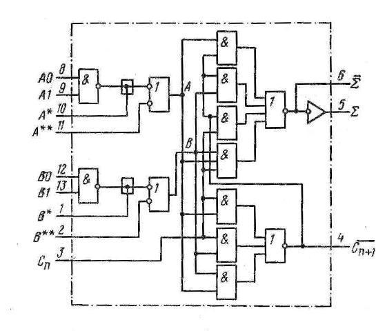 Сумматор К155ИМ1, КМ155ИМ1 (7480)
