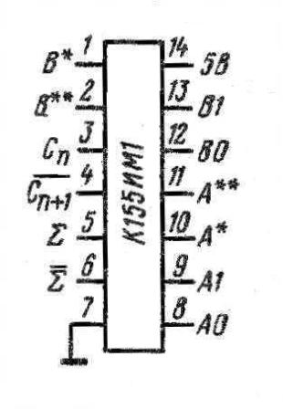 Цоколёвка микросхем К155ИМ1, КМ155ИМ1 (7480)
