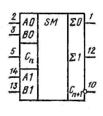 Сумматор К155ИМ2 КМ155ИМ2 (7482)