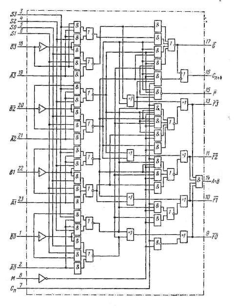 Арифметическо-логическое устройство К155ИП3, КМ155ИП3 (74181)