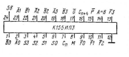 Цоколёвка микросхем К155ИП3, КМ155ИП3