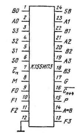 Работа микросхемы К155ИП3, КМ155ИП3 (74181) с высокими активными уровнями