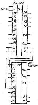 присоединение генератора ускоренного переноса К155ИП4, КМ155ИП4 (74182) к одному АЛУ К155ИП3 при активных низких логических уровнях