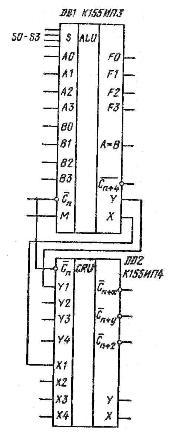 присоединение генератора ускоренного переноса К155ИП4, КМ155ИП4 к одному АЛУ К155ИП3 при активных высоких логических уровнях