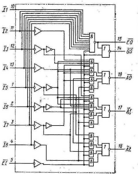 Микросхемы К155ИВ1, КМ155ИВ1, 74148