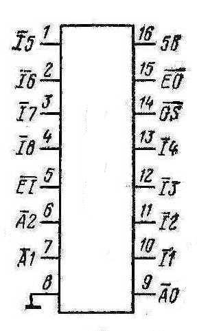 Условное графическое отображение микросхем К155ИВ1 КМ155ИВ1 74148