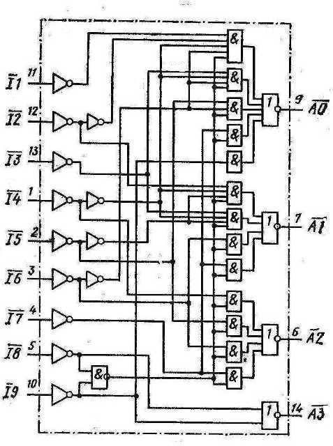 Микросхема К155ИВ3