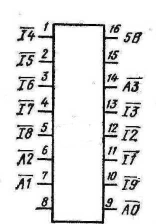 Условное графическое отображение микросхемы К155ИВ3