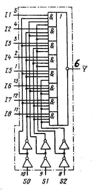 Мультиплексор К155КП5, КМ155КП5 (74152)