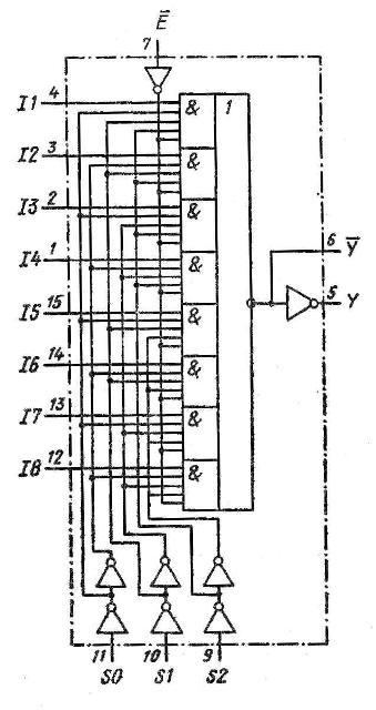 Мультиплексор К155КП7 КМ155КП7 74151
