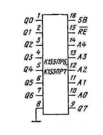 Цоколёвка К155ПР6 КМ155ПР6 74184 SN74184N SN74184J