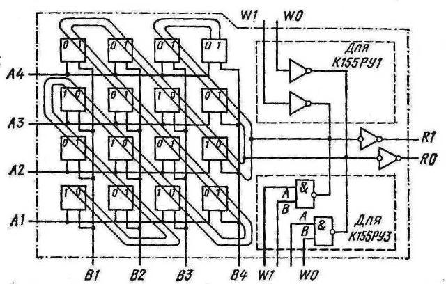 Структурная схема К155РУ1, КМ155РУ1 (7481) К155РУ3
