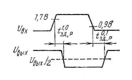 К155ТЛ1  КМ155ТЛ1 7413 SN7413N временная характеристика