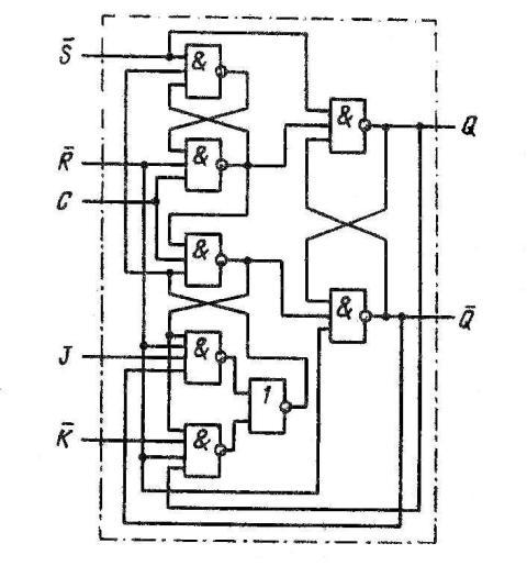 К155ТВ15  74109 SN74109N структурная схема