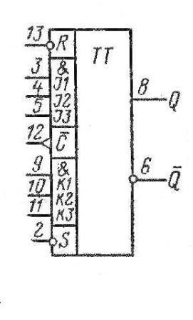 К155ТВ1,  КМ155ТВ1 (7472) условное графическое изображение
