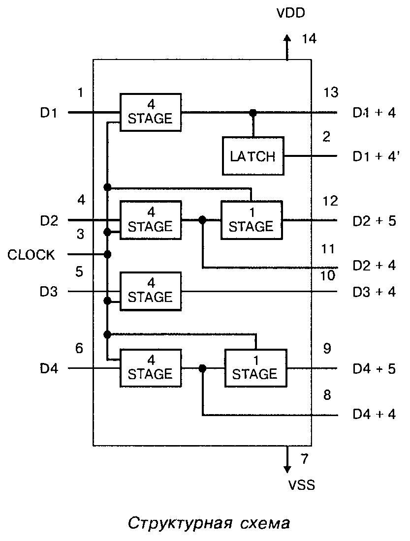 4006 - структурная схема