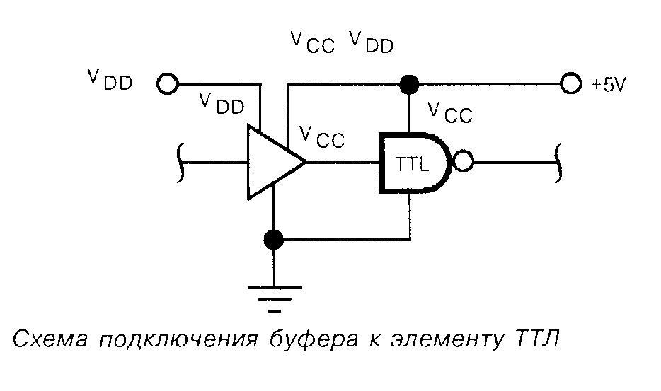 Схема подключения буфера 4010 к элементу ТТЛ