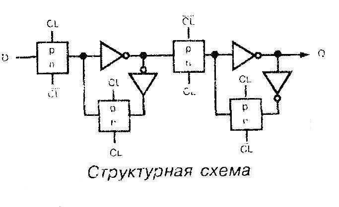 Микросхема 40100 - структурная схема