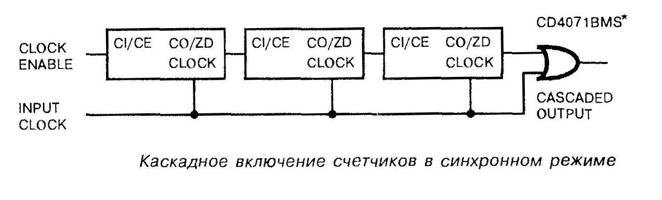 Микросхема 40102 - каскадное включение счётчиков в синхронном режиме